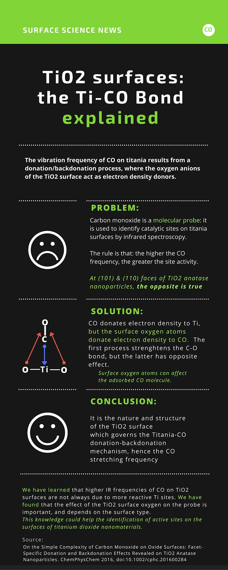 infografic_co_forweb4